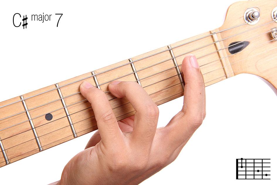 Learn guitar technique in Philadelphia